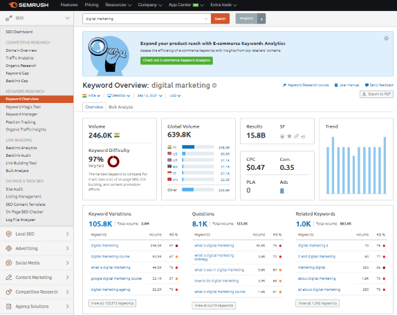 Semrush features YouTube SEO and keyword toll
